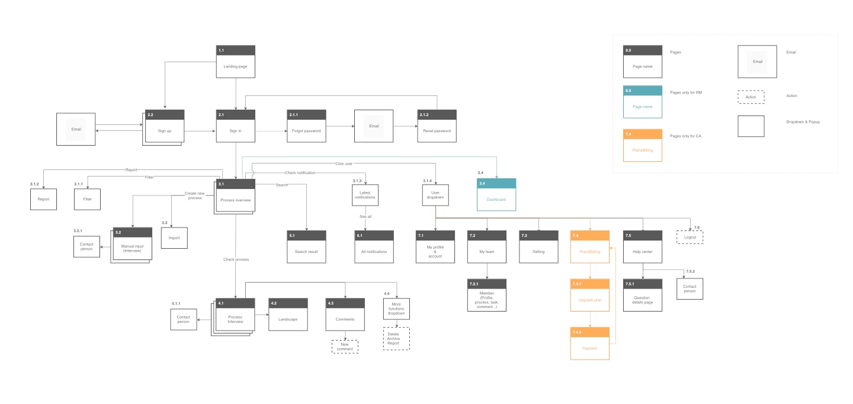 Sitemap-min