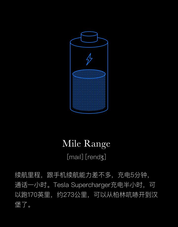 mile range